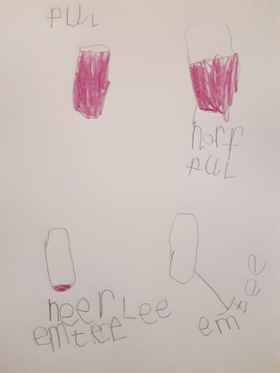 child's drawing of glasses that are half full, full, and empty